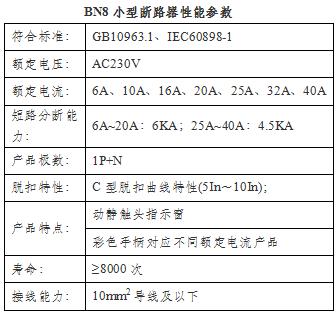 BN8小型断路器性能参数.png
